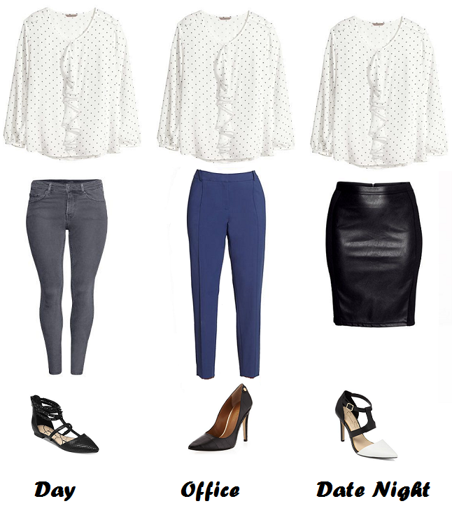 Monthly Clothes And Fashion Budget Women